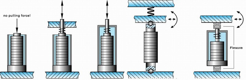 piezoelectric stack 2